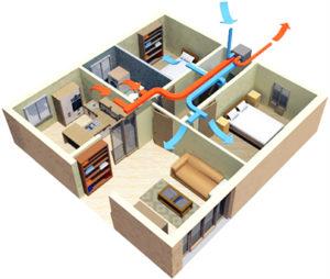 Ventilazione meccanica controllata: progettazione e installazione a Pavia e Milano